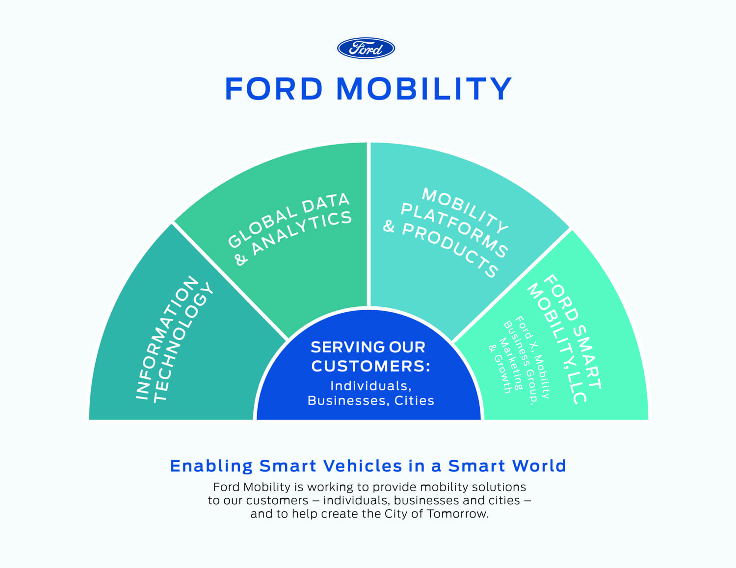 Ford-Mobility-Graphic.jpg