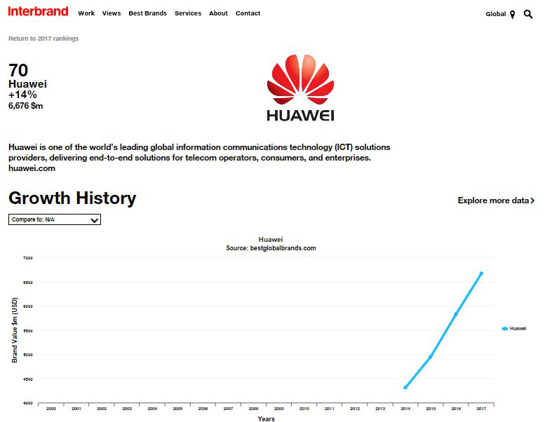 Huawei-Growth.jpg