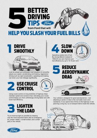 Five Better Driving Tips from Ford that will Help Slash Your Fuel Bill